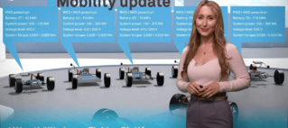 eMobility update: IAV zeigt eigene Elektro-Plattform, Futuricum mit Überlänge, Honda SUV, Compleo
